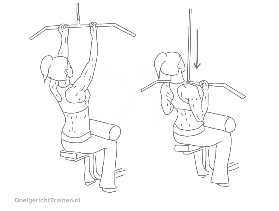 Fitness oefeningen rug - pulldown omgekeerde greep