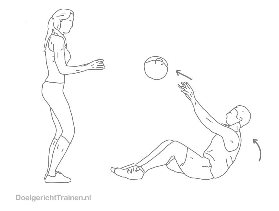 Buikspier oefeningen - crunch bal werpen