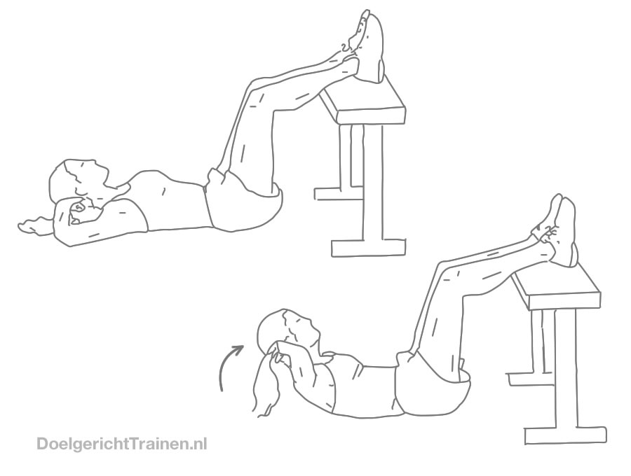 Buikspieren oefening - crunch met benen op bankje