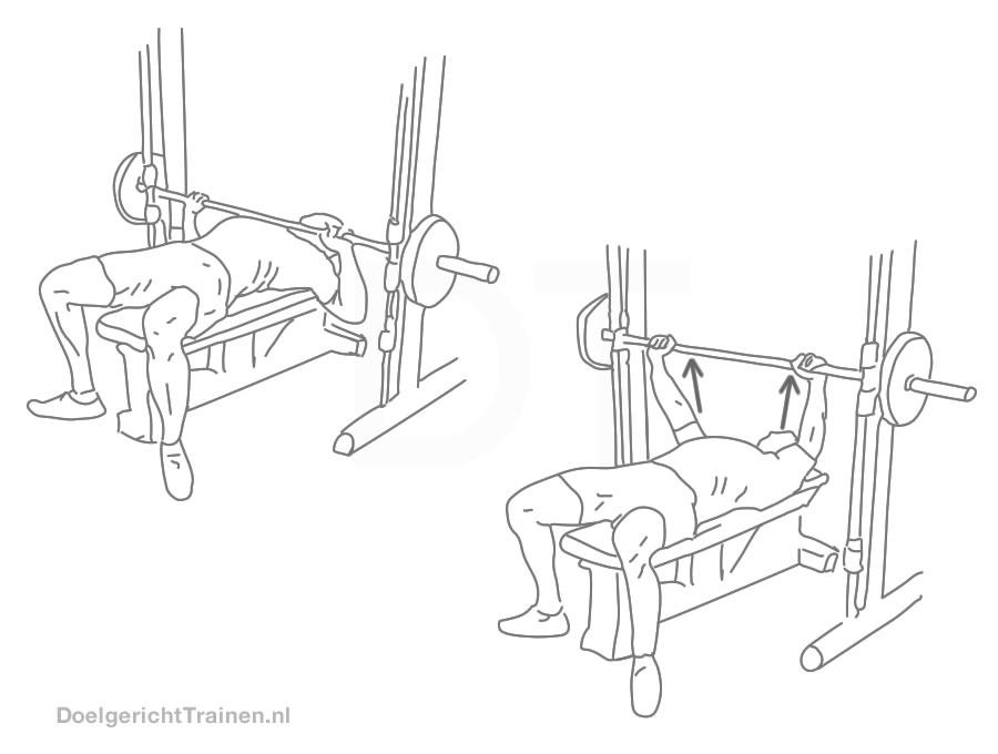 Fitness oefeningen borst - drukken met smithmachine