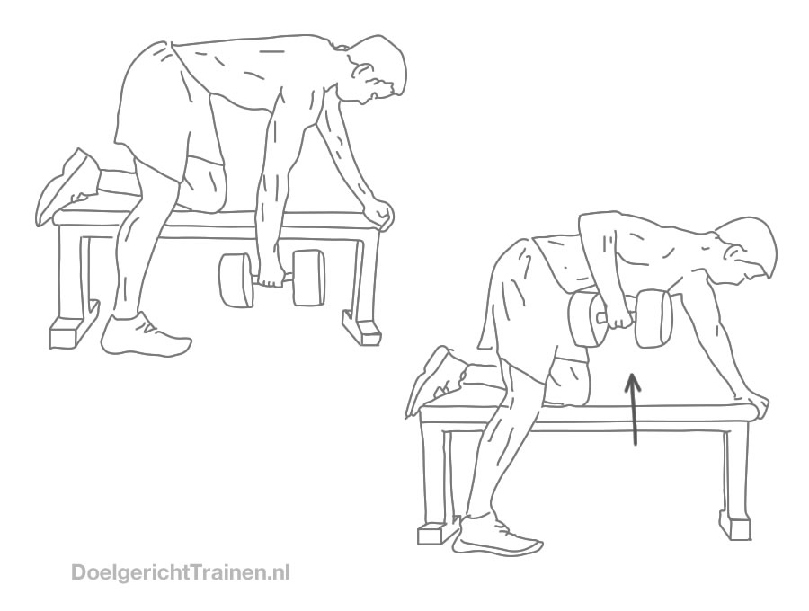 billen thuis trainen