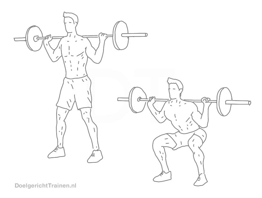 Fitness oefeningen - Squat uitleg en tips