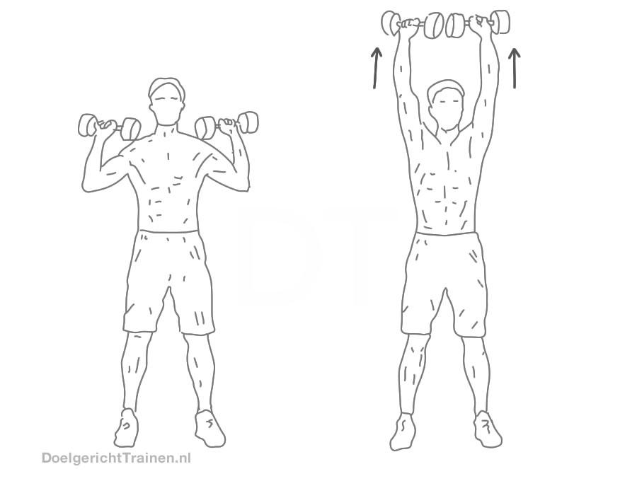 schouderspieren trainen