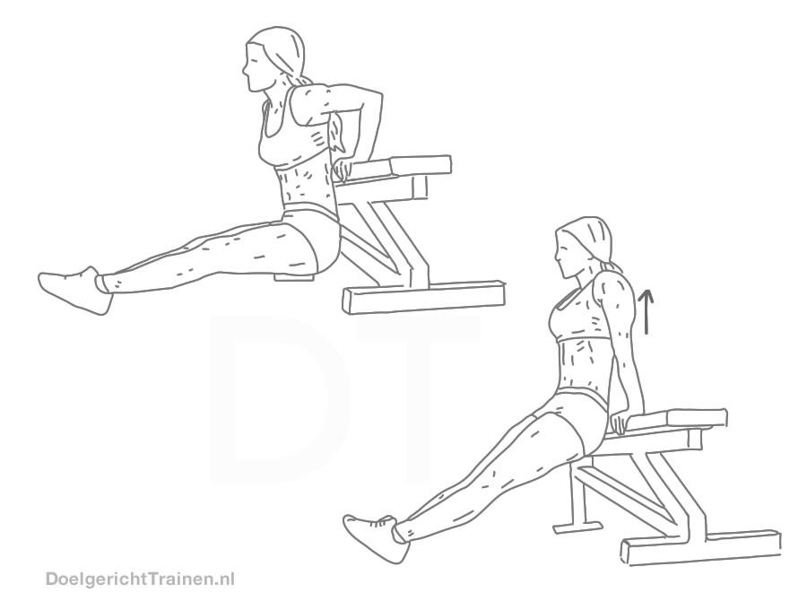 oefeningen benen